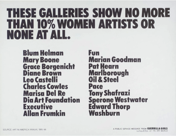 1985, Guerrilla Girls
